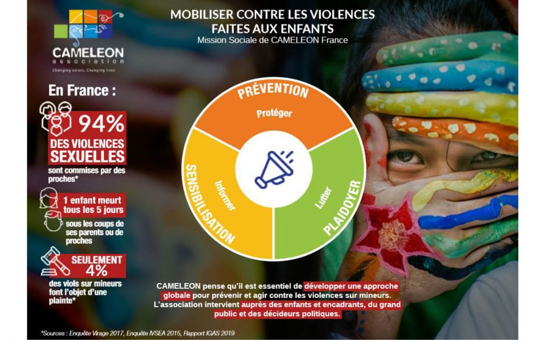 CAMELEON's social mission in France and solidarity actions in schools